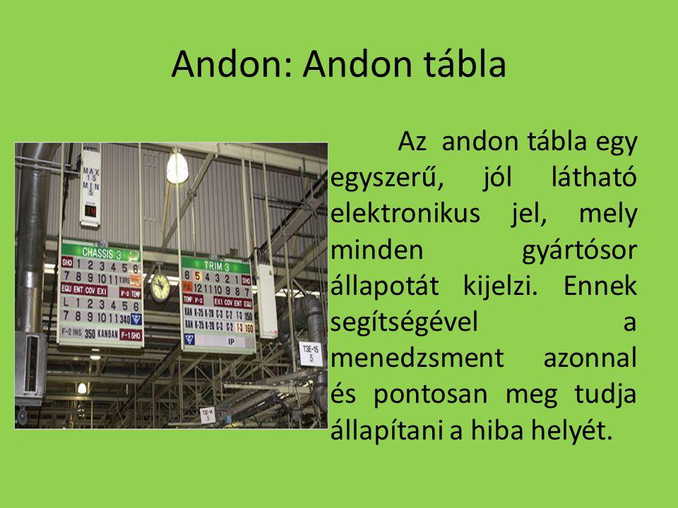 Andon: Andon tábla Az andon tábla egy egyszerű, jól látható elektronikus jel, mely minden gyártósor állapotát kijelzi. Ennek segítségével a menedzsmen