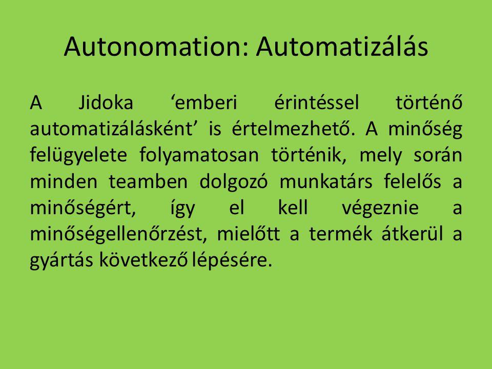 Autonomation: Automatizálás A Jidoka 'emberi érintéssel történő automatizálásként' is értelmezhető. A minőség felügyelete folyamatosan történik, mely