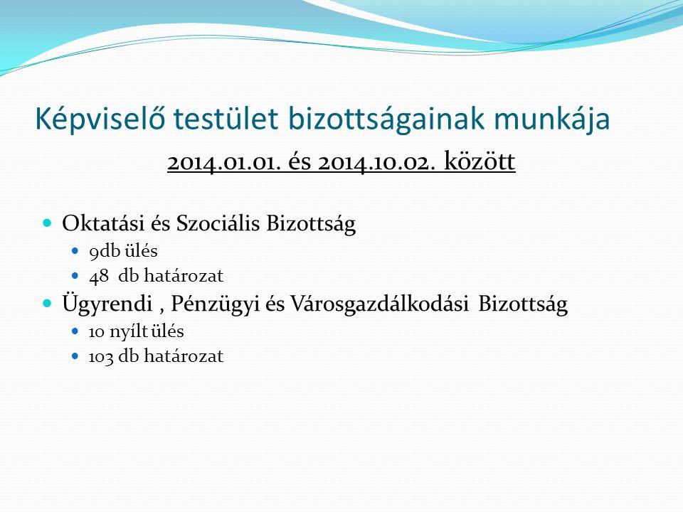Képviselő testület bizottságainak munkája 2014.01.01.