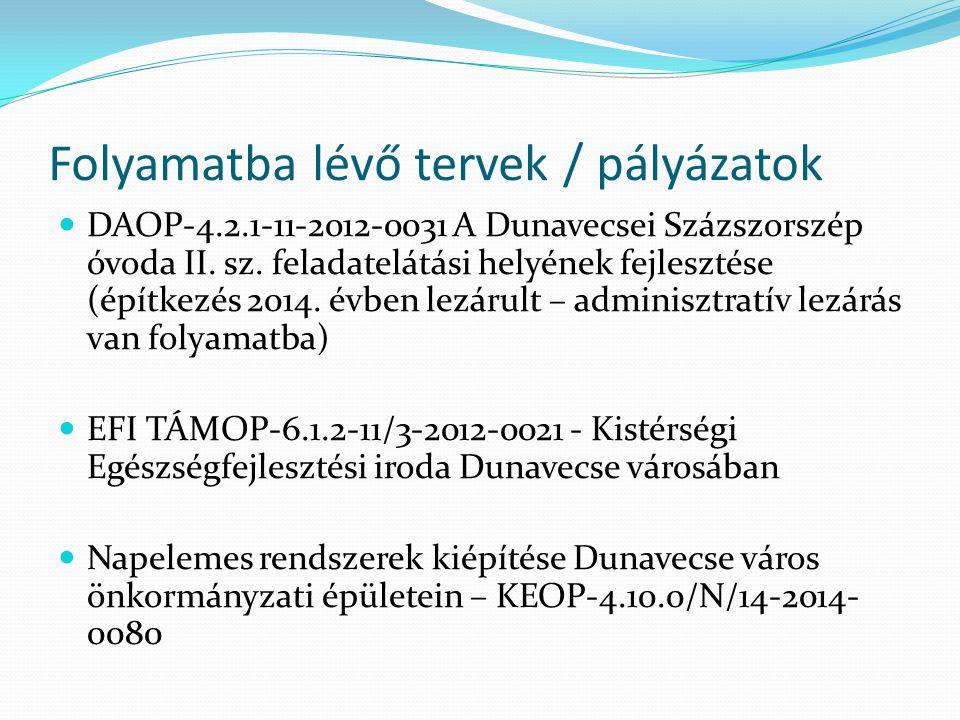 Folyamatba lévő tervek / pályázatok DAOP-4.2.1-11-2012-0031 A Dunavecsei Százszorszép óvoda II.