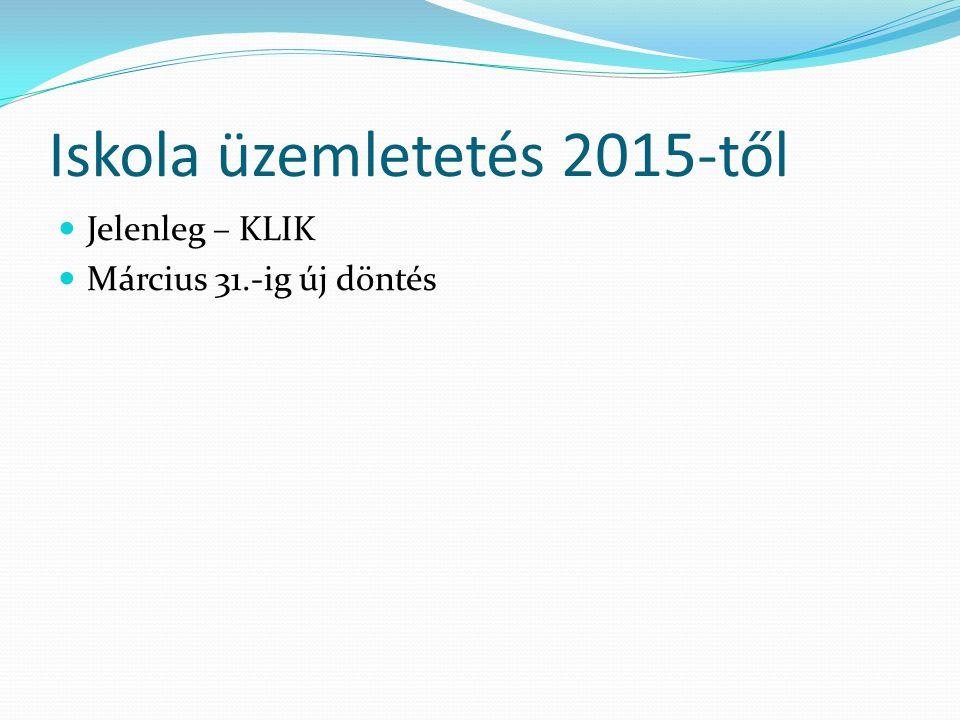 Iskola üzemletetés 2015-től Jelenleg – KLIK Március 31.-ig új döntés