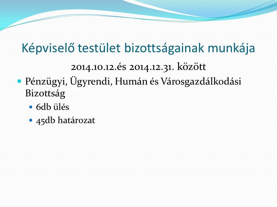 Képviselő testület bizottságainak munkája 2014.10.12.és 2014.12.31.