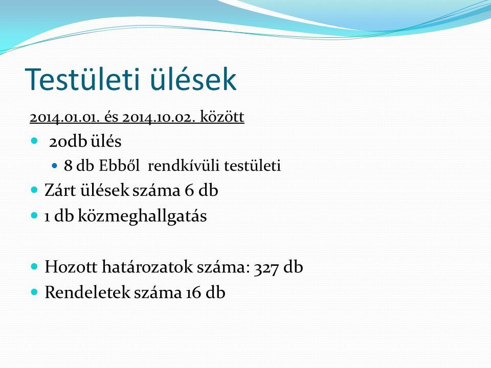 Testületi ülések 2014.01.01. és 2014.10.02.