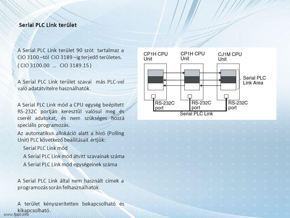 Serial PLC Link terület A Serial PLC Link terület 90 szót tartalmaz a CIO 3100 –tól CIO 3189 –ig terjedő területen.