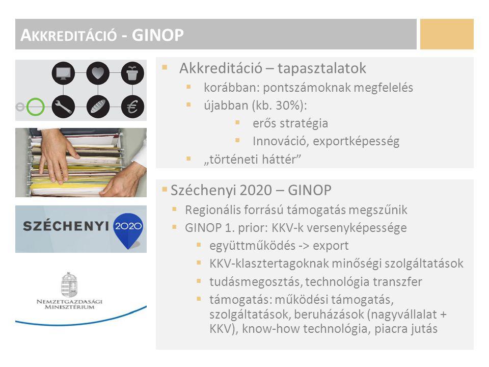  Széchenyi 2020 – GINOP  Regionális forrású támogatás megszűnik  GINOP 1.