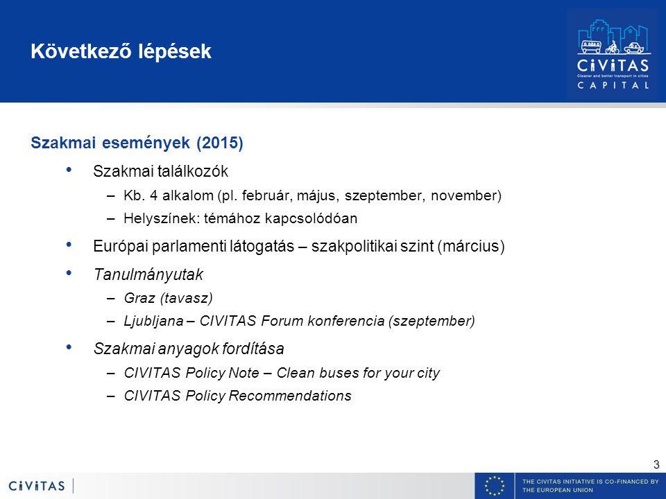 3 Következő lépések Szakmai események (2015) Szakmai találkozók –Kb.