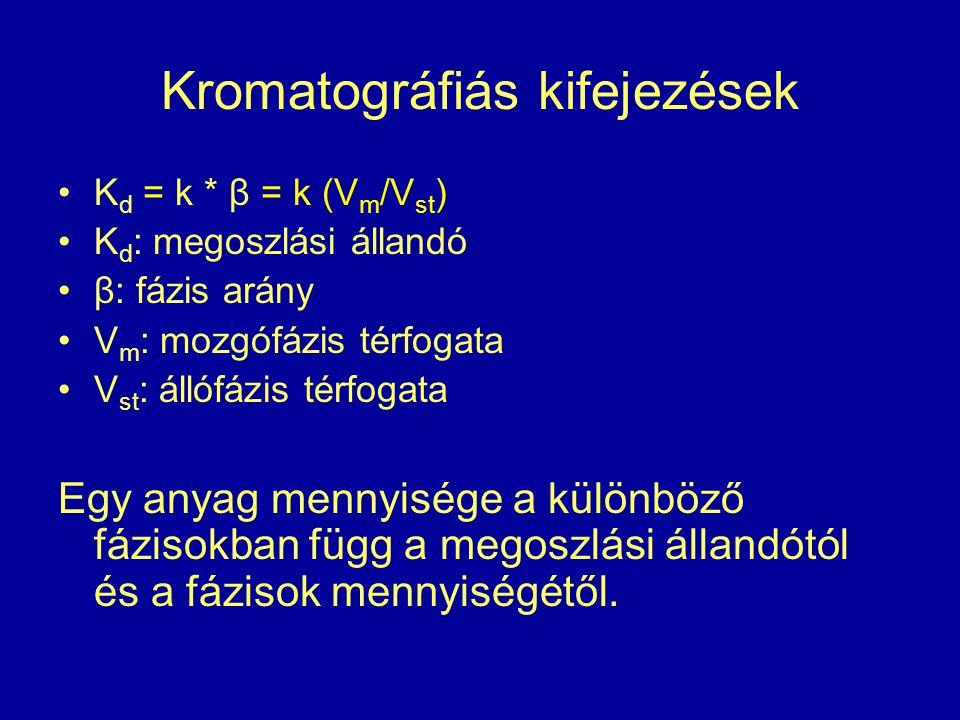 Kromatográfiás kifejezések K d = k * β = k (V m /V st ) K d : megoszlási állandó β: fázis arány V m : mozgófázis térfogata V st : állófázis térfogata