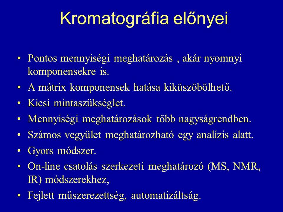 Mennyiségi értékelés alapjai Kromatográfiában a mennyiségi értékelés alapja a csúcsterület.