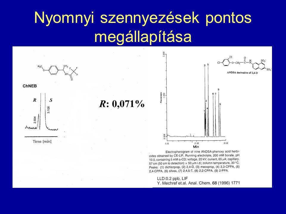 Két anyag elválasztása a kromatográfia alatt a lépcsős modell alapján
