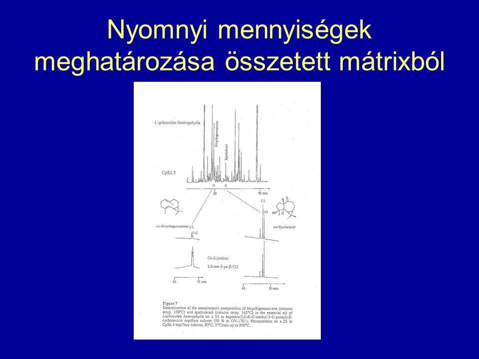Szelektivitás növelése származékképzéssel Oszlop: 10 m x 0.1 mm CSP: Chirasil-Dex Vivő gáz: H 2 Hőmérséklet: 180  C Ebben az esetben a gyűrűs származéknak a legnagyobb a szelektivitása a merev szerkezet miatt.