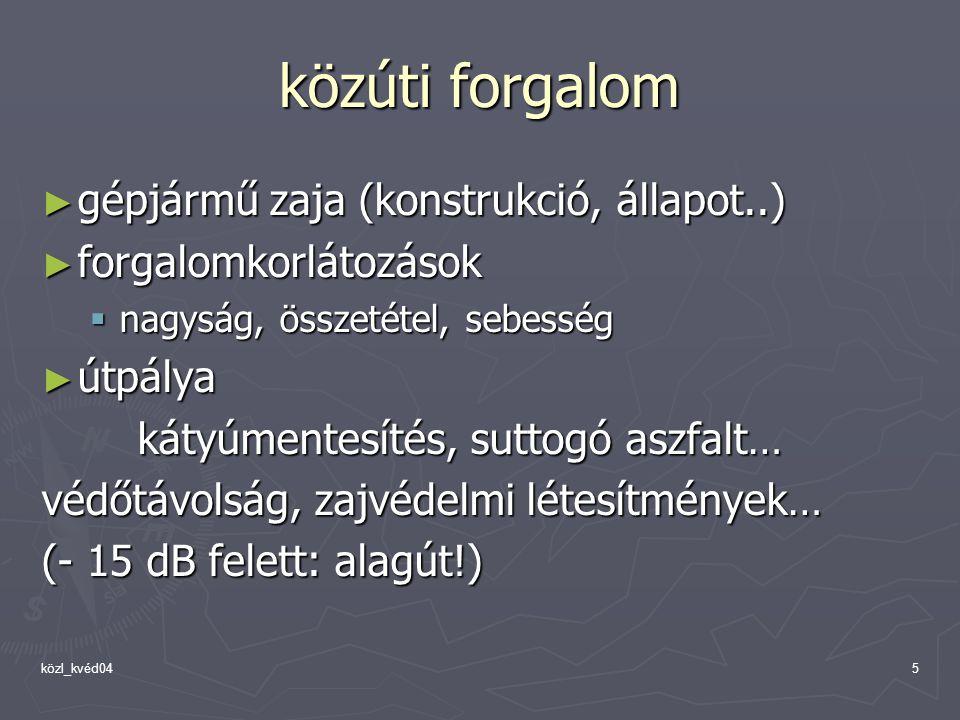 közl_kvéd0416 védőövezetek (I-V)