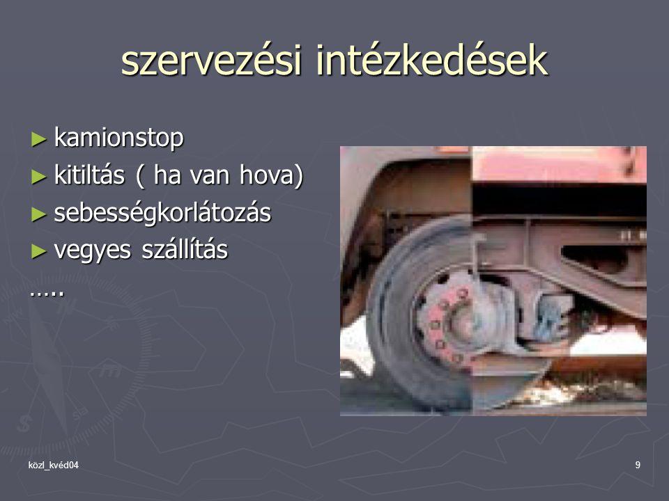 közl_kvéd049 szervezési intézkedések ► kamionstop ► kitiltás ( ha van hova) ► sebességkorlátozás ► vegyes szállítás …..