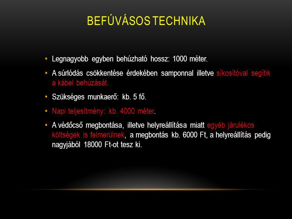BEFÚVÁSOS TECHNIKA Legnagyobb egyben behúzható hossz: 1000 méter. A súrlódás csökkentése érdekében samponnal illetve síkosítóval segítik a kábel behúz