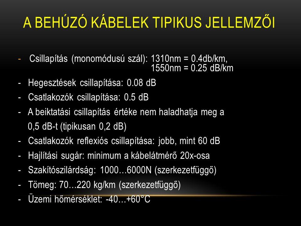A BEHÚZÓ KÁBELEK TIPIKUS JELLEMZŐI -Csillapítás (monomódusú szál): 1310nm = 0.4db/km, 1550nm = 0.25 dB/km - Hegesztések csillapítása: 0.08 dB - Csatla
