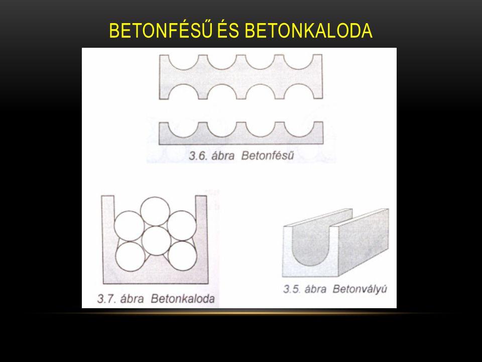 BETONFÉSŰ ÉS BETONKALODA