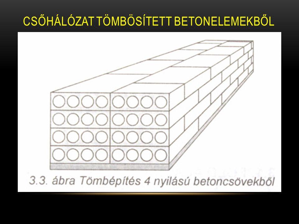 CSŐHÁLÓZAT TÖMBÖSÍTETT BETONELEMEKBŐL