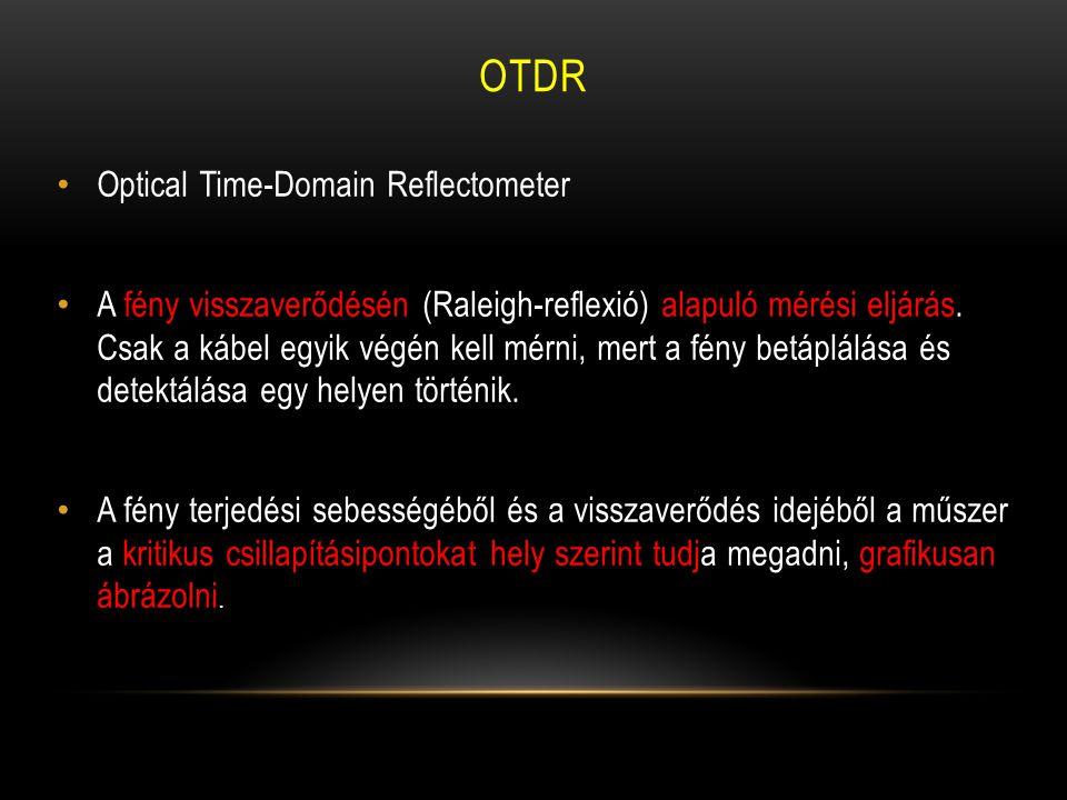 OTDR Optical Time-Domain Reflectometer A fény visszaverődésén (Raleigh-reflexió) alapuló mérési eljárás. Csak a kábel egyik végén kell mérni, mert a f