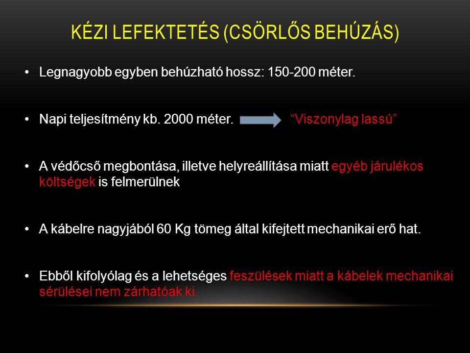 """KÉZI LEFEKTETÉS (CSÖRLŐS BEHÚZÁS) Legnagyobb egyben behúzható hossz: 150-200 méter. Napi teljesítmény kb. 2000 méter. """"Viszonylag lassú"""" A védőcső meg"""