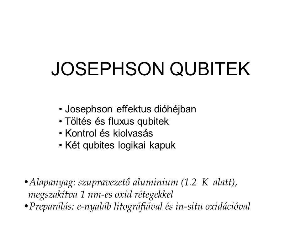 JOSEPHSON QUBITEK Josephson effektus dióhéjban Töltés és fluxus qubitek Kontrol és kiolvasás Két qubites logikai kapuk Alapanyag: szupravezető aluminium (1.2 K alatt), megszakítva 1 nm-es oxid rétegekkel Preparálás: e-nyaláb litográfiával és in-situ oxidációval
