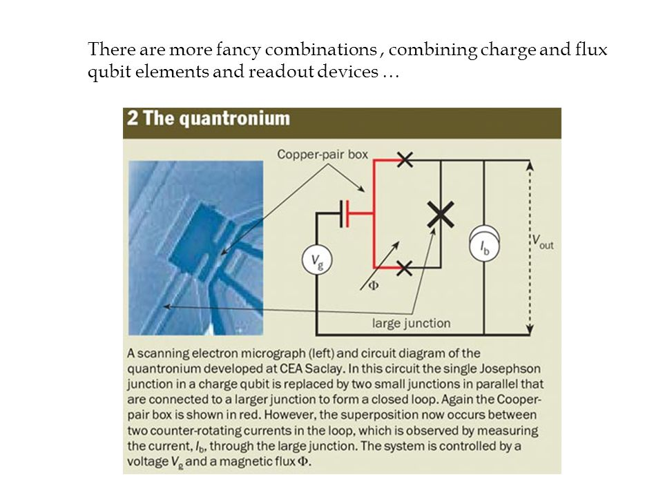 There are more fancy combinations, combining charge and flux qubit elements and readout devices …