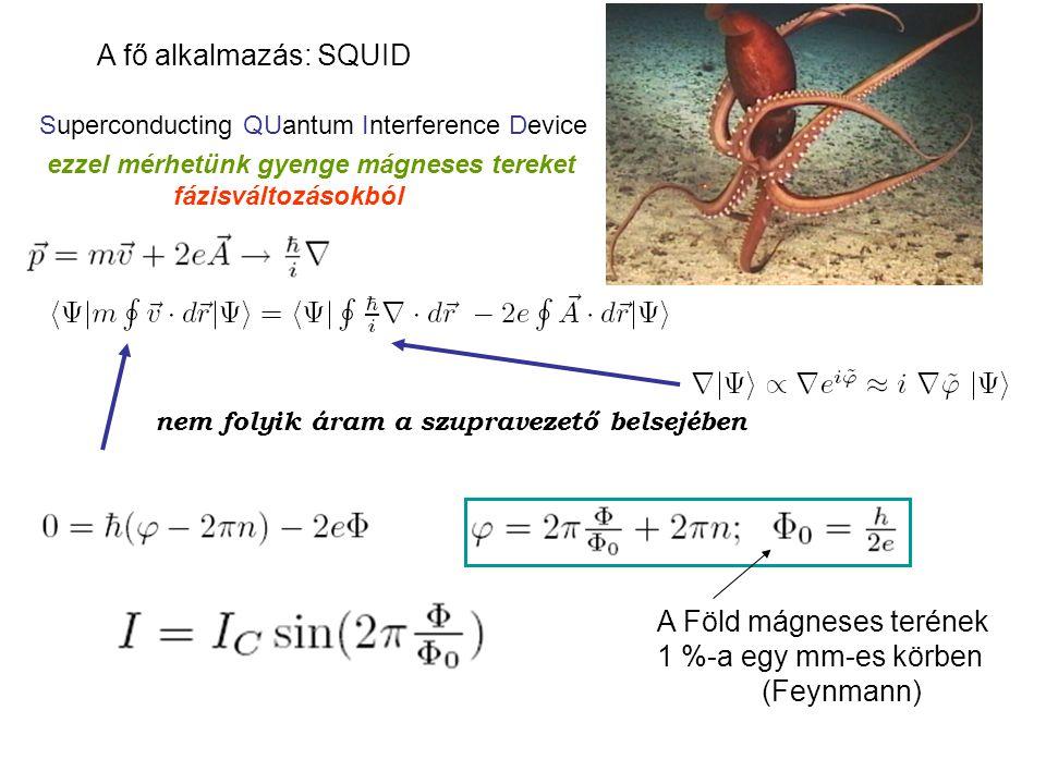 A fő alkalmazás: SQUID Superconducting QUantum Interference Device ezzel mérhetünk gyenge mágneses tereket fázisváltozásokból nem folyik áram a szupravezető belsejében A Föld mágneses terének 1 %-a egy mm-es körben (Feynmann)