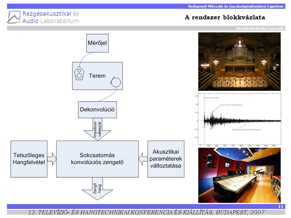 Híradástechnikai Tanszék Budapesti Műszaki és Gazdaságtudományi Egyetem Rezgésakusztikai és Audio Laboratórium 11 12.