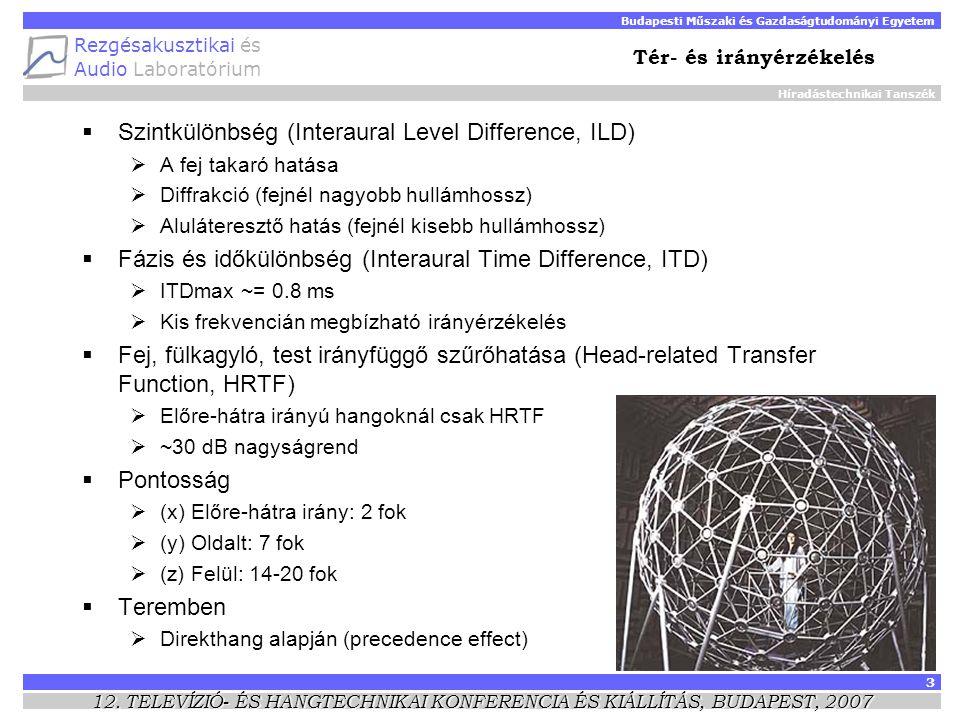 Híradástechnikai Tanszék Budapesti Műszaki és Gazdaságtudományi Egyetem Rezgésakusztikai és Audio Laboratórium 3 12.
