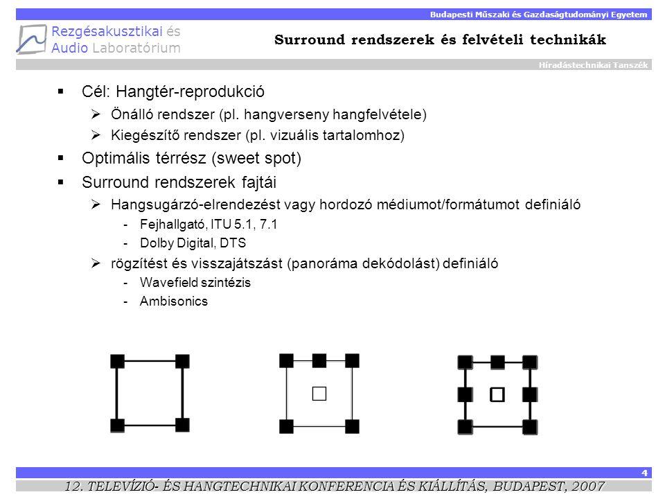 Híradástechnikai Tanszék Budapesti Műszaki és Gazdaságtudományi Egyetem Rezgésakusztikai és Audio Laboratórium 4 12.