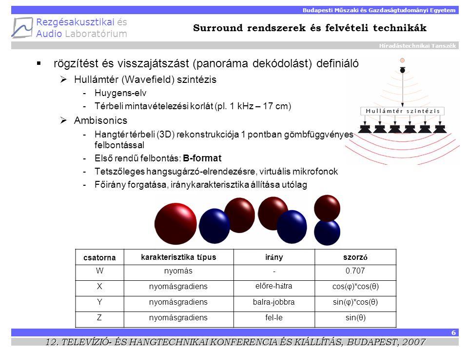 Híradástechnikai Tanszék Budapesti Műszaki és Gazdaságtudományi Egyetem Rezgésakusztikai és Audio Laboratórium 6 12.
