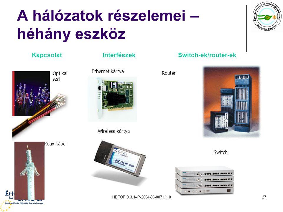HEFOP 3.3.1–P-2004-06-0071/1.027 A hálózatok részelemei – héhány eszköz Optikai szál Koax kábel KapcsolatInterfészekSwitch-ek/router-ek Ethernet kártya Wireless kártya Router Switch