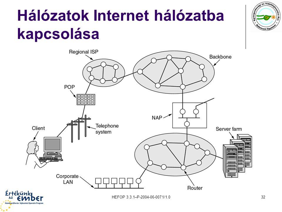 HEFOP 3.3.1–P-2004-06-0071/1.032 Hálózatok Internet hálózatba kapcsolása