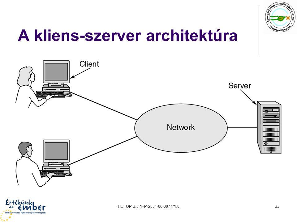 HEFOP 3.3.1–P-2004-06-0071/1.033 A kliens-szerver architektúra