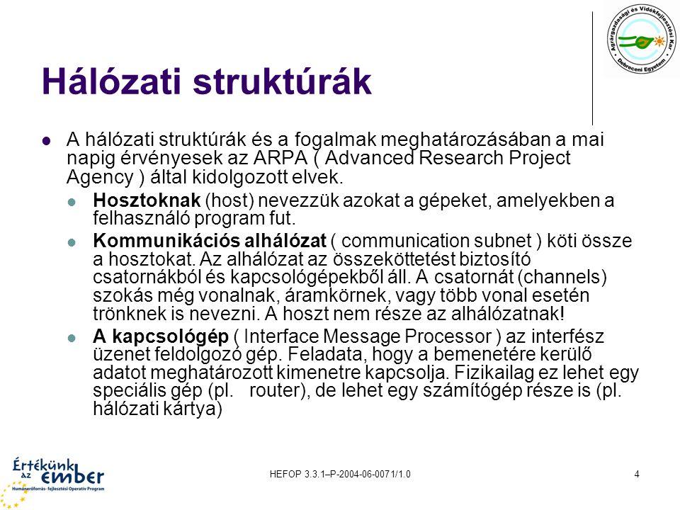 HEFOP 3.3.1–P-2004-06-0071/1.04 Hálózati struktúrák A hálózati struktúrák és a fogalmak meghatározásában a mai napig érvényesek az ARPA ( Advanced Research Project Agency ) által kidolgozott elvek.