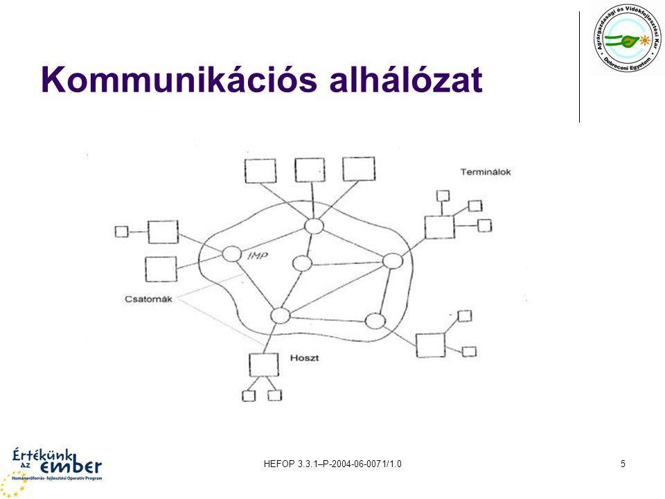 HEFOP 3.3.1–P-2004-06-0071/1.05 Kommunikációs alhálózat