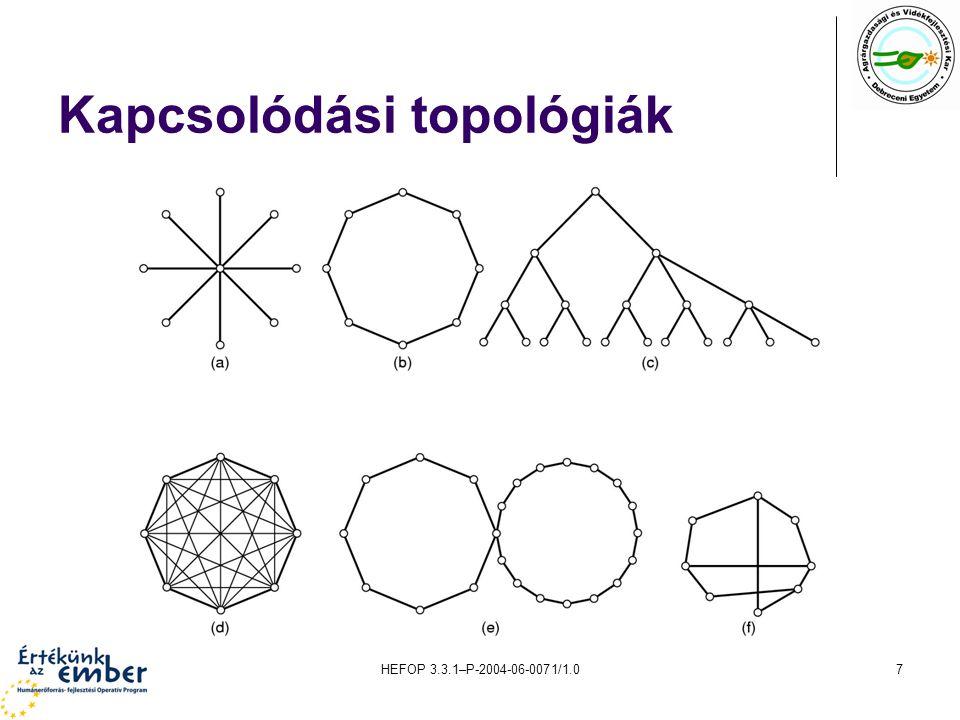 HEFOP 3.3.1–P-2004-06-0071/1.07 Kapcsolódási topológiák
