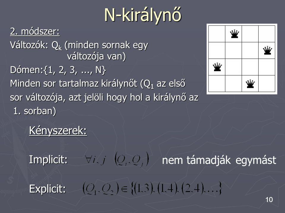 10 N-királynő 2. módszer: Változók: Q k (minden sornak egy változója van) Dómen:{1, 2, 3,..., N} Minden sor tartalmaz királynőt (Q 1 az első sor válto