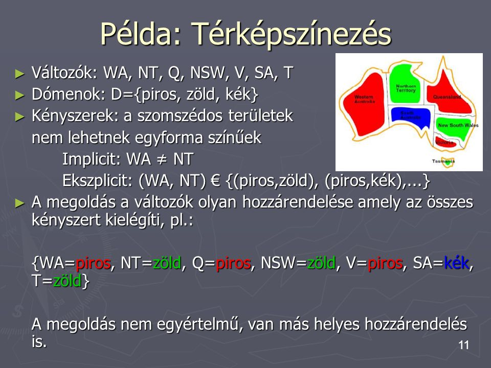 11 Példa: Térképszínezés ► Változók: WA, NT, Q, NSW, V, SA, T ► Dómenok: D={piros, zöld, kék} ► Kényszerek: a szomszédos területek nem lehetnek egyfor