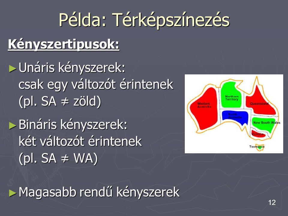 12 Példa: Térképszínezés Kényszertipusok: ► Unáris kényszerek: csak egy változót érintenek (pl. SA ≠ zöld) ► Bináris kényszerek: két változót érintene