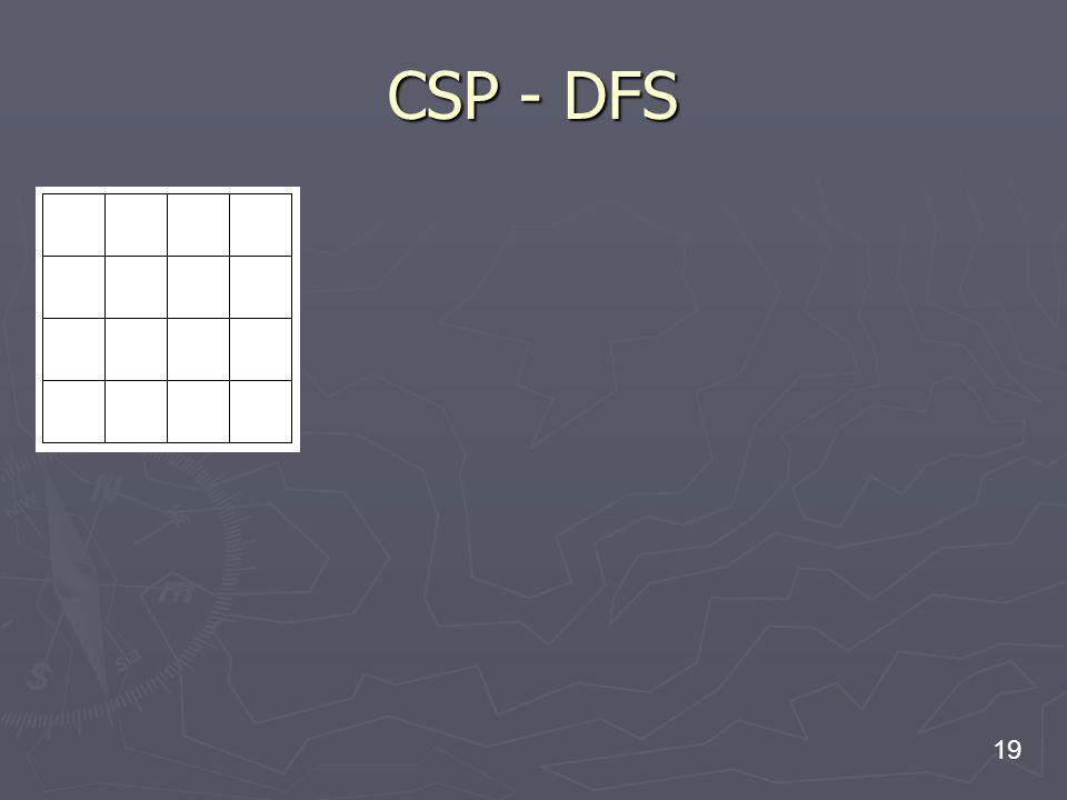 19 CSP - DFS