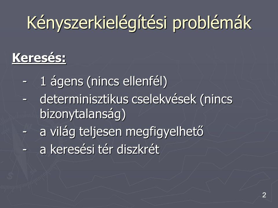 2 Keresés: -1 ágens (nincs ellenfél) - determinisztikus cselekvések (nincs bizonytalanság) - a világ teljesen megfigyelhető - a keresési tér diszkrét