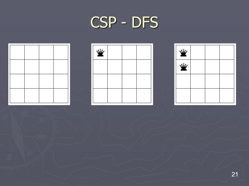 21 CSP - DFS