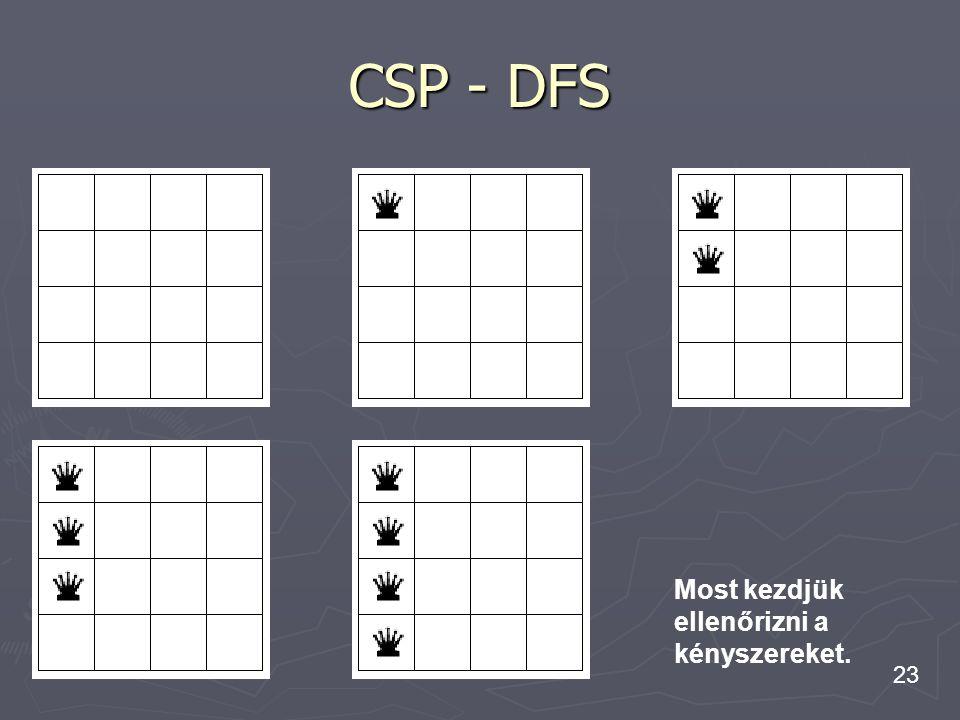 23 CSP - DFS Most kezdjük ellenőrizni a kényszereket.