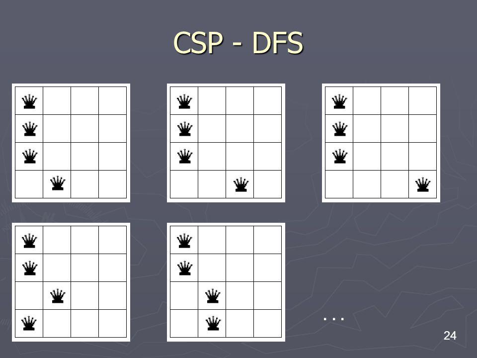 24 CSP - DFS...