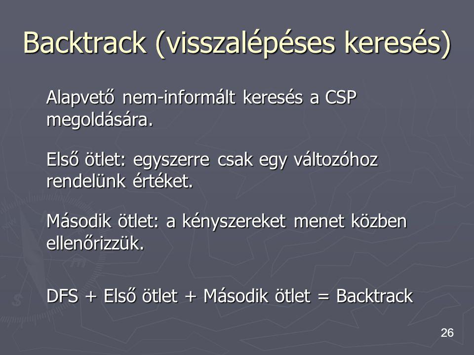 26 Backtrack (visszalépéses keresés) Alapvető nem-informált keresés a CSP megoldására. Első ötlet: egyszerre csak egy változóhoz rendelünk értéket. Má