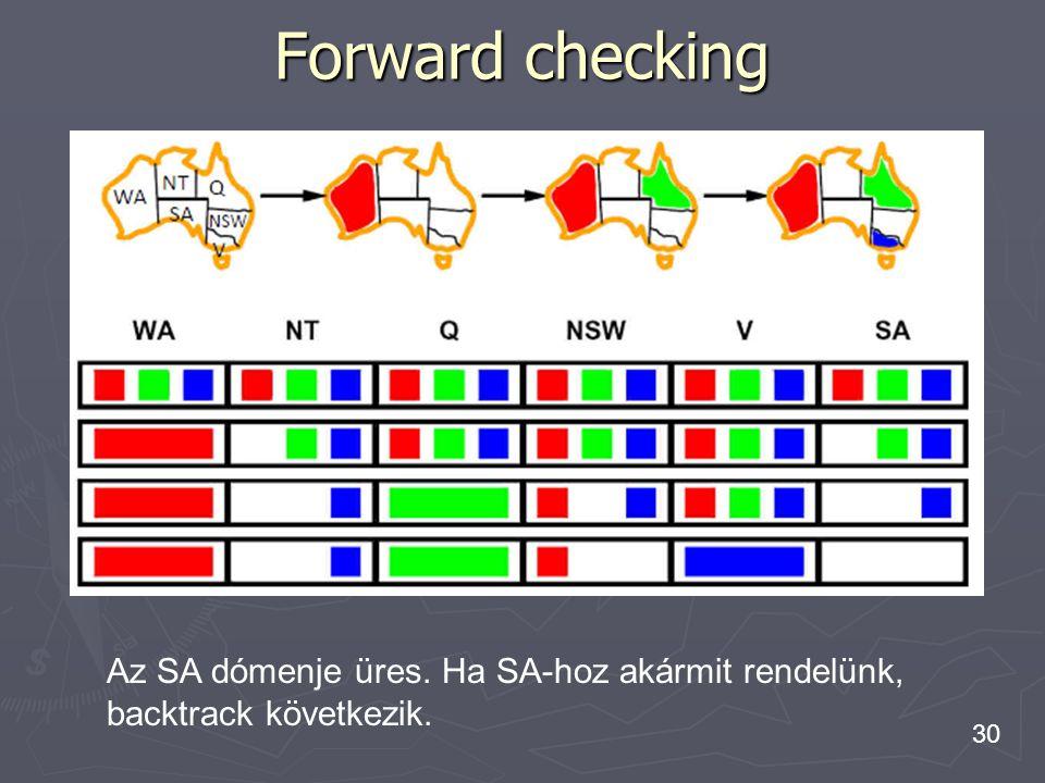 30 Forward checking Az SA dómenje üres. Ha SA-hoz akármit rendelünk, backtrack következik.