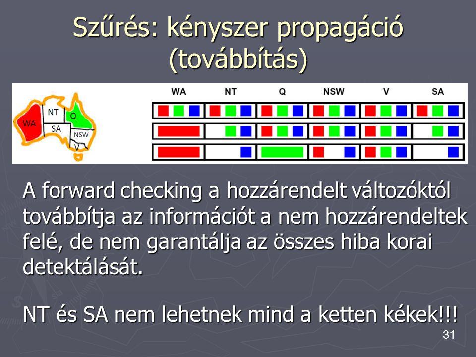 31 Szűrés: kényszer propagáció (továbbítás) A forward checking a hozzárendelt változóktól továbbítja az információt a nem hozzárendeltek felé, de nem