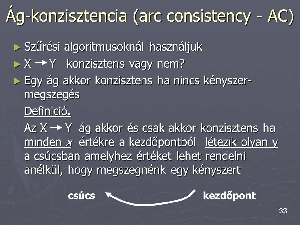33 Ág-konzisztencia (arc consistency - AC) ► Szűrési algoritmusoknál használjuk ► X Y konzisztens vagy nem? ► Egy ág akkor konzisztens ha nincs kénysz
