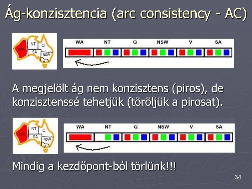 34 Ág-konzisztencia (arc consistency - AC) A megjelölt ág nem konzisztens (piros), de konzisztenssé tehetjük (töröljük a pirosat). Mindig a kezdőpont-