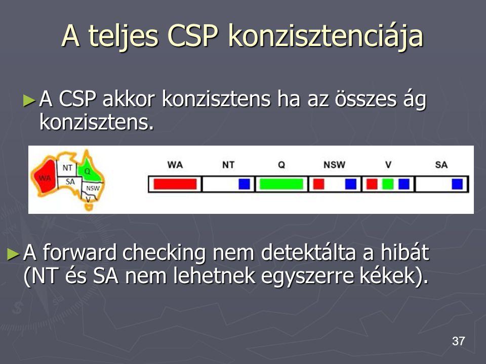 37 A teljes CSP konzisztenciája ► A CSP akkor konzisztens ha az összes ág konzisztens. ► A forward checking nem detektálta a hibát (NT és SA nem lehet