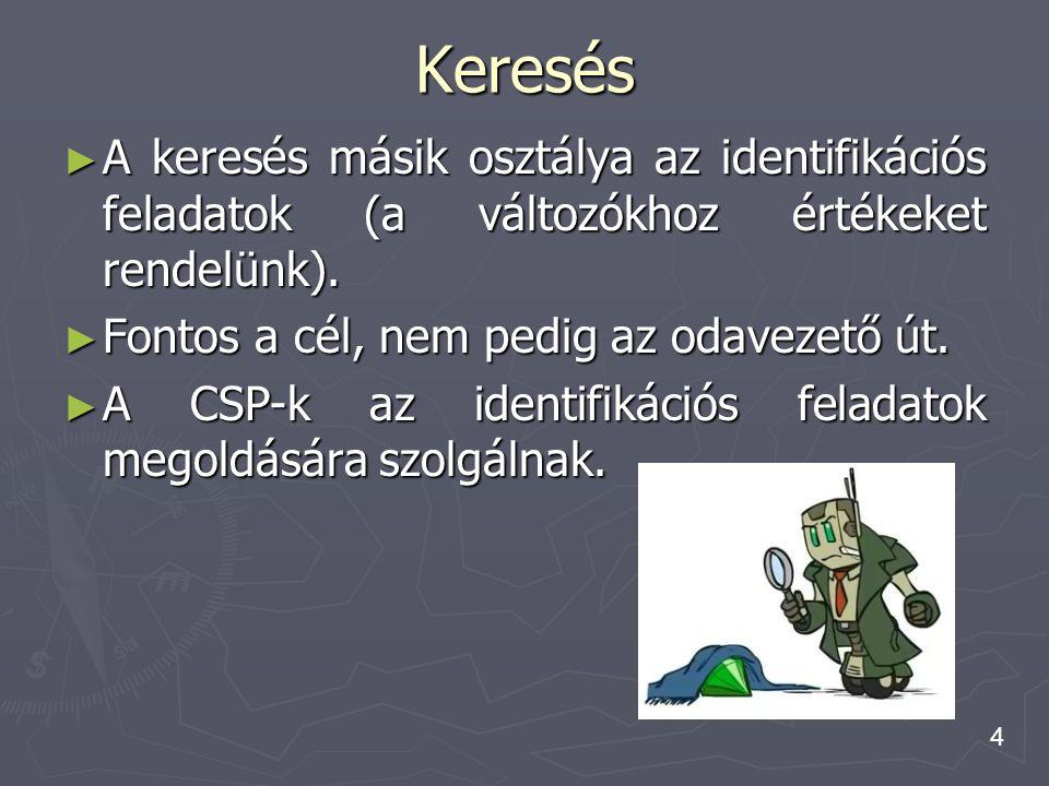 4 Keresés ► A keresés másik osztálya az identifikációs feladatok (a változókhoz értékeket rendelünk). ► Fontos a cél, nem pedig az odavezető út. ► A C